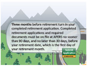 Road2Retirement 3mos